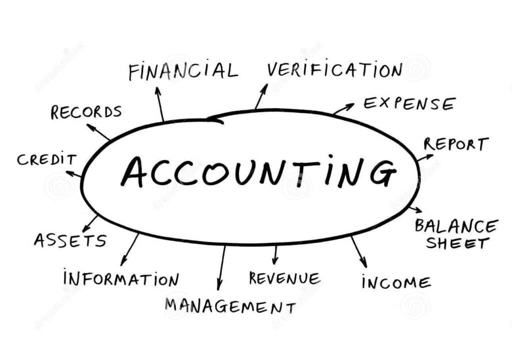 accounting tuition